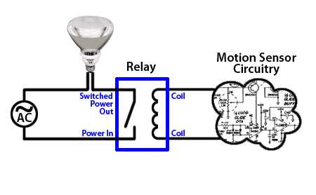 motion sensor schematic motion sensor switched output hack automat3d motion light switch wiring diagram at fashall.co